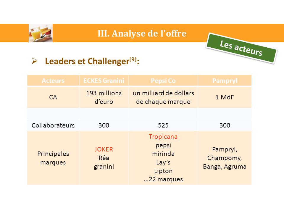 Leaders et Challenger[9]: